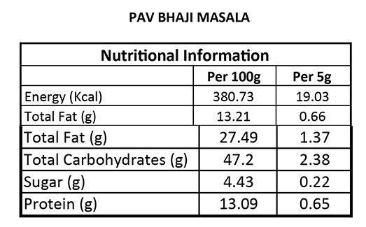Organic Pav Bhaji Masala Nutrition Facts