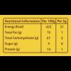 Masala-Blends-100gm_Organic-Garam-Masala_Nutrition-Table
