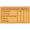 Masala Blends-100gm_Organic-Tandoori-Masala_Nutrition-Table